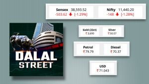 MARKET WRAP: SENSEX FELL OVER 500 POINTS, SBI SHARES TANK 7%