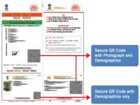 5 Best Things To Know About Aadhaar QR Code