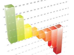 Bond Yields On Swing Due Heavy Betting Bond Investors