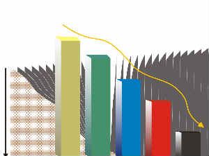 Markets end lower: Bharti, Sterlite drag