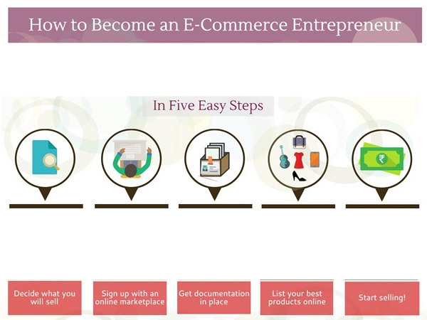 How to Become an Ecommerce Entrepreneur in India (in 5 Simple Steps)?