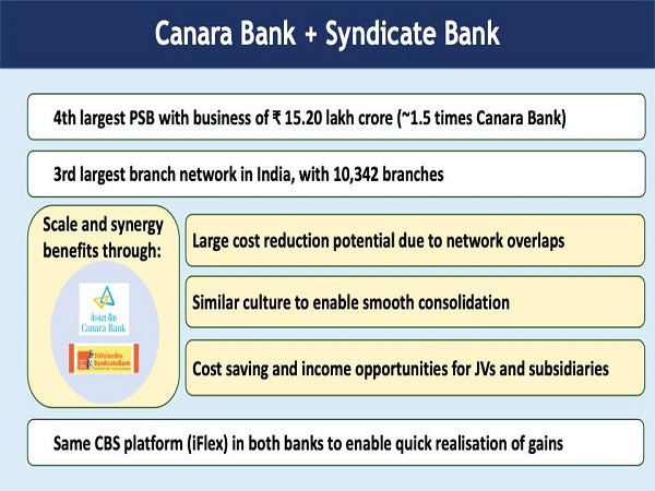 Here's How PSB Merger Plans To Strengthen Indian Banking