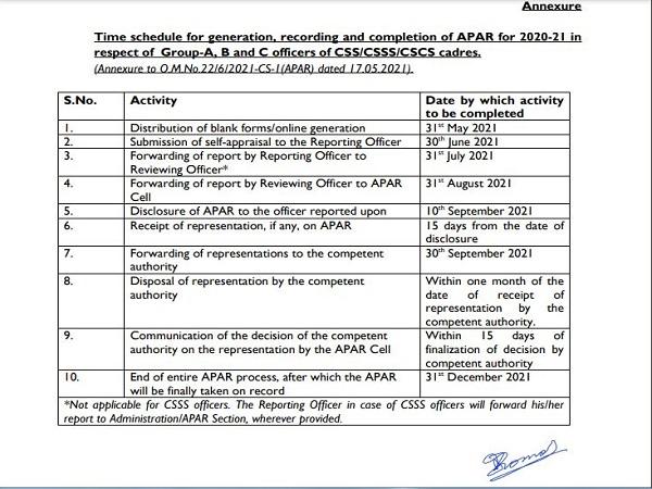 7e Commission de paie: Prolongation de la date d'évaluation pour ces employés du gouvernement central