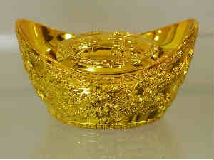 View Commodities Gold 27800 Level Rajesh V