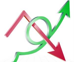 India S Growth Weakening Oecd