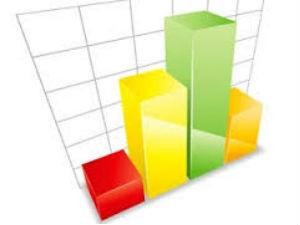 Q4 Revenue Growth Crisil