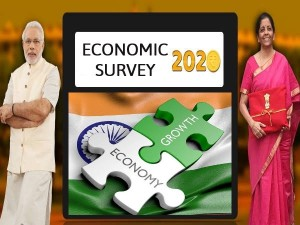 Economic Survey Overall Iip Growth Moderated